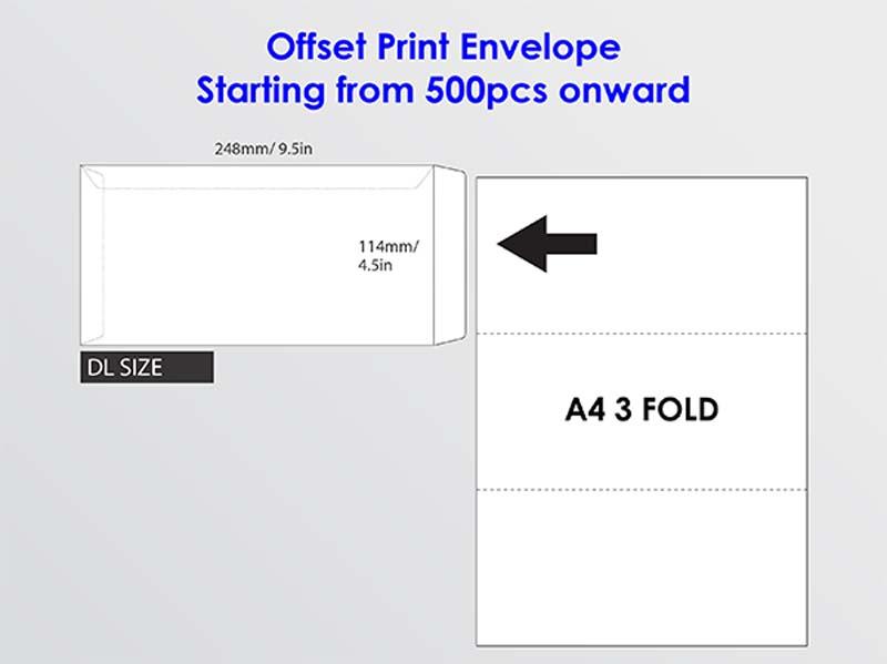 https://www.wdcprint.com/images/products_gallery_images/offset_envelope_DL_dimension.jpg